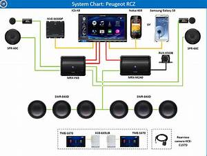 Boss Audio 637 Wiring Diagram