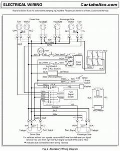 Diagram 1996 Ez Go Txt Wiring Diagram Full Version Hd Quality Wiring Diagram Diagrammatix Bioareste It