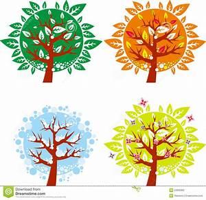 Achat Citronnier 4 Saisons : ic ne d 39 arbre en 4 saisons diff rentes ensemble ~ Premium-room.com Idées de Décoration