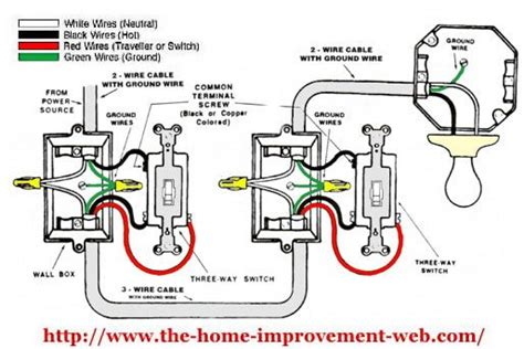 4 Best Image Of Dc Light Wiring Diagram by Simple 3 Way Diagram Best Recommended Use Of Wire Color