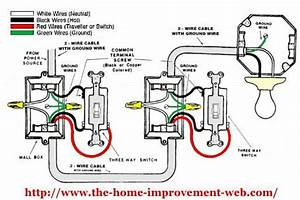 Toggle Switch Wiring Diagram Color