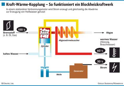 wie wird strom erzeugt blockheizkraftwerk wie eine heizung strom erzeugt haus