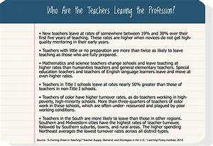 CRITICAL PERSPECTIVES IN EDUCATION: A Shortage of Teachers