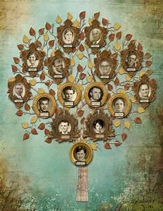 Family Tree Custom with 15 Photos Blue Background