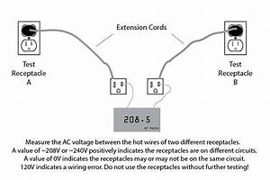 Power Distribution Part 1