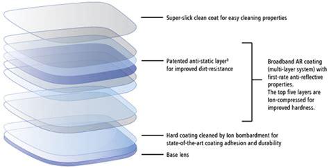 blue light lens coating zeiss duravision platinum zeiss international