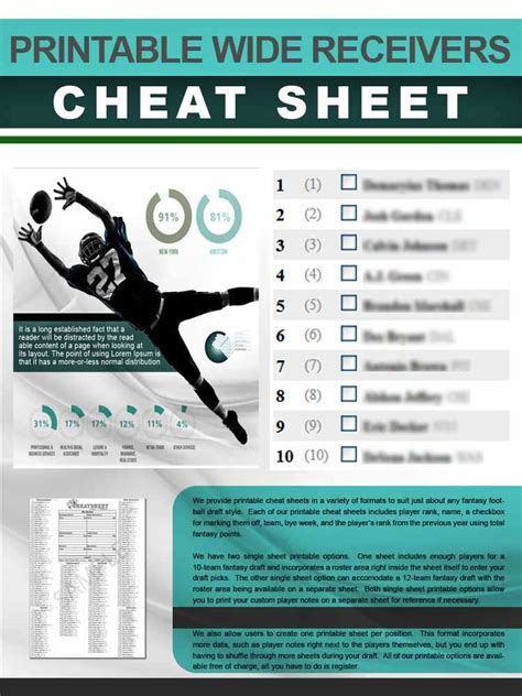 wide receivers cheat sheet  printable format