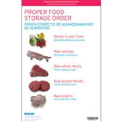 Proper Food Storage Chart ServSafe