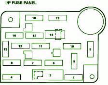 93 Ford Mustang Fuse Block Diagram