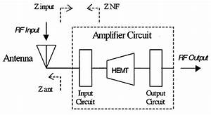 Block Diagram Of An Active Integrated Antenna Amplifier Receiver Front End