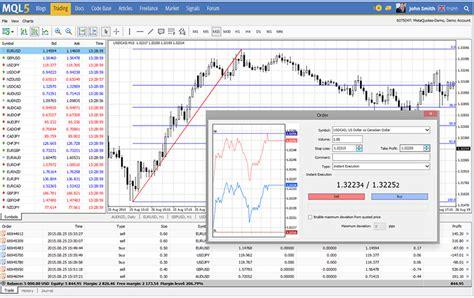 forex trading platform with the lowest spread xumyvymar