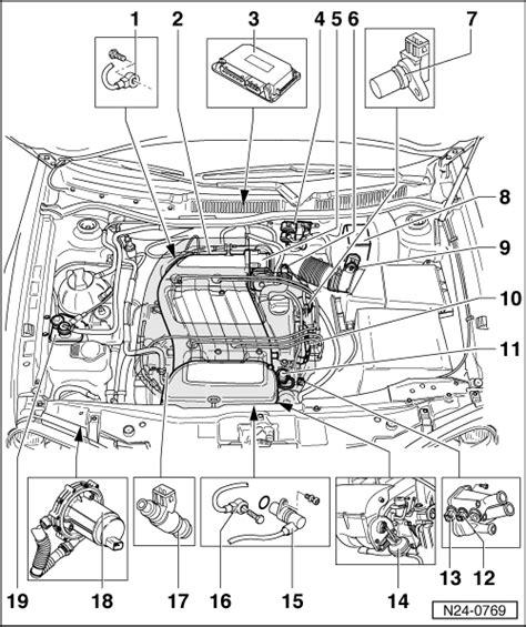 Golf Engine Diagram Within Wiring
