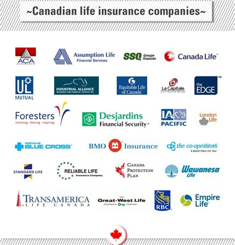 Foreign student health insurance in canada varies across provinces. Life Insurance Companies in Canada - Our Insurance Canada - Demystifying the Insurance industry ...