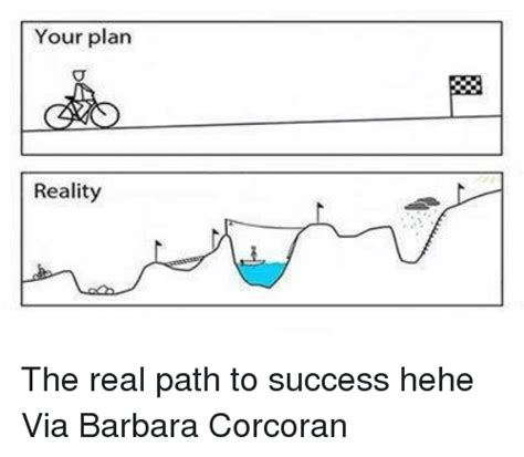 Your Plan Reality The Real Path Success Hehe