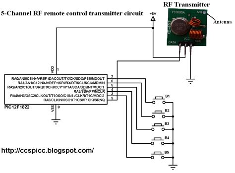 Mhz Radio Frequency Transmitter Receiver Using