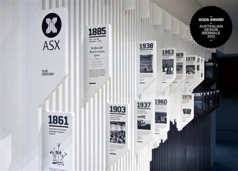 asx timeline wall project architype