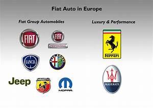 Opiniones de Fiat S.p.A.