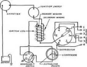 1968 Ford Car Ignition Wire Diagram