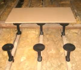 Installing Ceiling Joists by Frequently Asked Questions Loft Storage Stilts