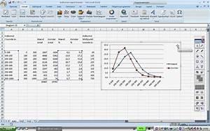 Excel Diagrammer 2 Punktdiagram Avi