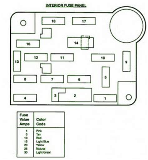 93 Ford Tempo Fuse Box Diagram by Ford Fuse Box Diagram Fuse Box Ford 1993 Wagon Diagram