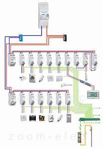 Schema Tableau Electrique Triphasé : comment faire son tableau electrique ~ Voncanada.com Idées de Décoration