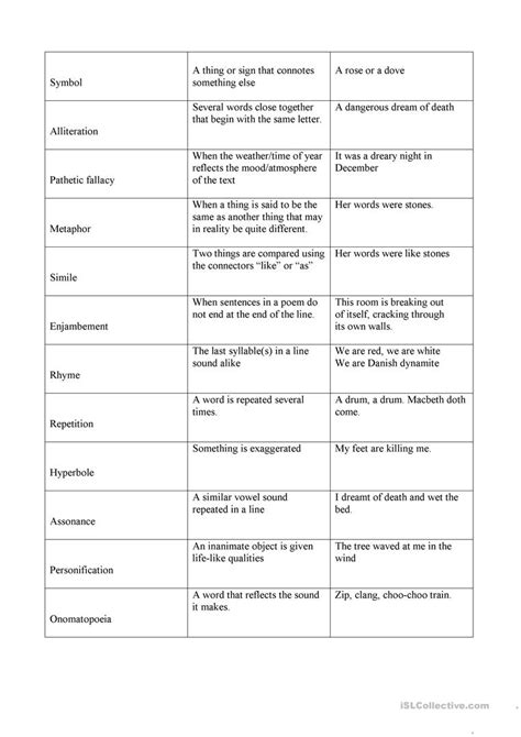 printable poetry worksheets high school leyba