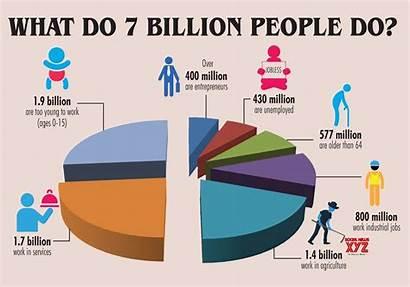Population Breakdown Clipart Above