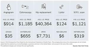 Public Health Blog - Smart Health Talk