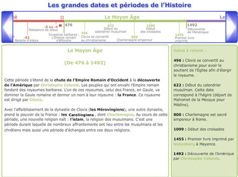 fin des temps modernes cours de histoire g 233 ographie cm1 les grandes dates et les grandes p 233 riodes de l histoire