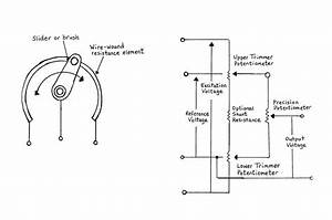 Potentiometers  U2013 Basic Principles  U2013 Passive Components Blog