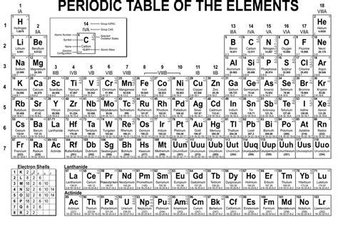 sch science class