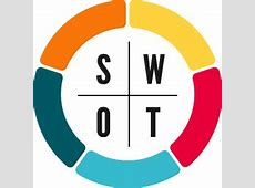Feature post #43 SWOT analysis for libraries – a compilation piece #uklibchat