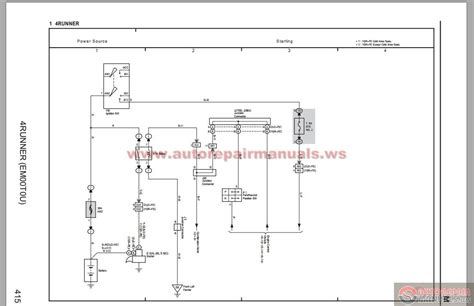 toyota 4 runner 2006 electrical system wiring diagram