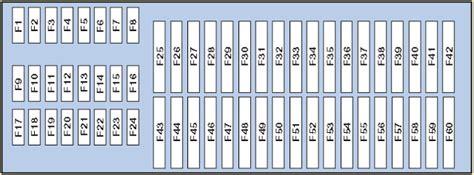 volkswagen touran fuse box diagram wiring schematic diagram