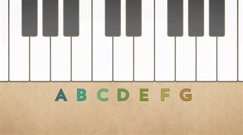 Klavier vektoren fotos und psd dateien kostenloser. Klaviertastatur Zum Ausdrucken : 1 Musiklehre-Training - pheim-musiks jimdo page! : Das thema ...