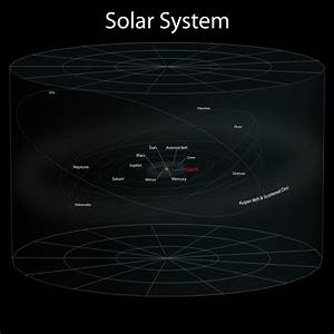 Earth's Location in the Universe | Earth Blog