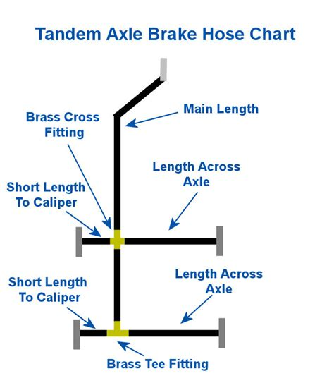 tandem axle boat trailer brake line kit 20ft for hydraulic brakes disc or drum