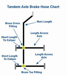 Tandem Axle Boat Trailer Brake Line Kit 20ft For Hydraulic