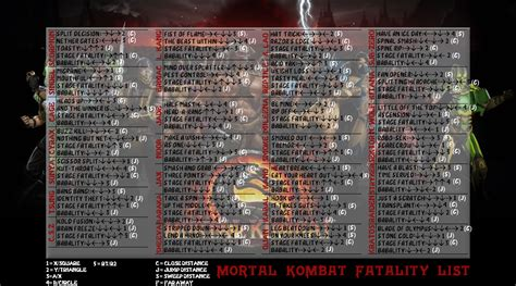 mortal kombat fatality list by solidsnaketsf on deviantart