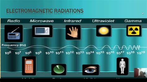 Basics of spectroscopy(Part 2) - YouTube