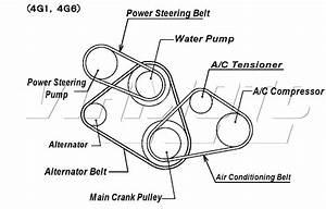 Mitsubishi 4g64 Engine Diagram Mitsubishi Eclipse Engine Diagram Wiring Diagram