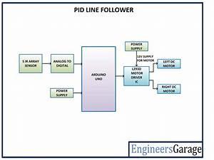 Arduino Uno Driven Pid Line Follower