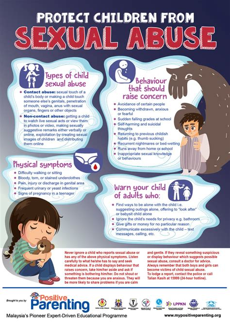 protect children  sexual abuse positive parenting
