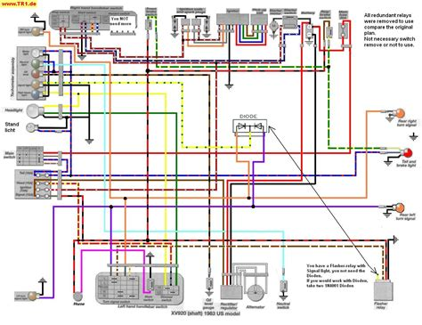 Wiring Diagrams Manfred Page