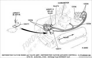similiar 1970 ford 302 engine diagram keywords vacuum diagram 1977 ford f100 300 6 cyl wiring diagram
