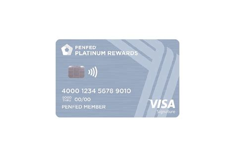 Check spelling or type a new query. Credit Score Needed for PenFed Credit Card