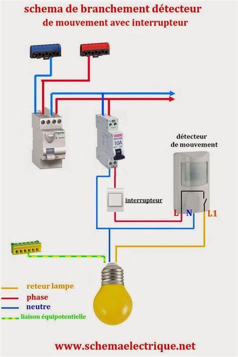 installation electrique d une cuisine installation electrique d une cuisine ajouter un tableau