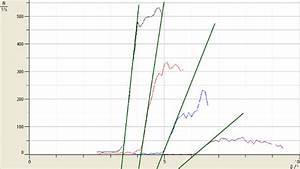 Frequenz Aus Wellenlänge Berechnen : 1415 unterricht physik 12ph4e quantenobjekte ~ Themetempest.com Abrechnung