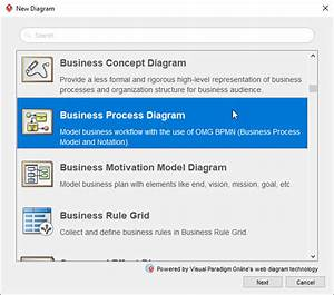Bpmn Tutorial  How To Share And Review Process Design Online